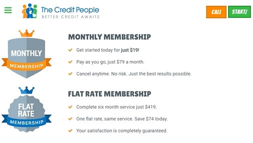 credit people prices