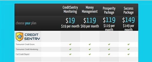 the credit pros pricing