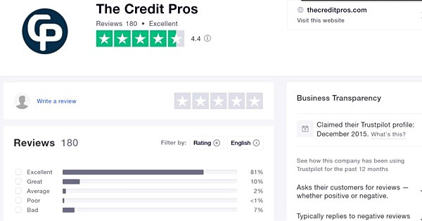 the credit pros trustpilot reviews